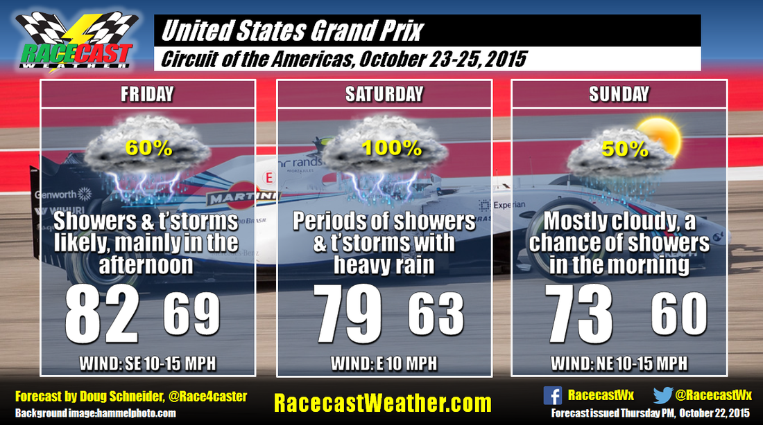 Racecast Weather USGP forecast
